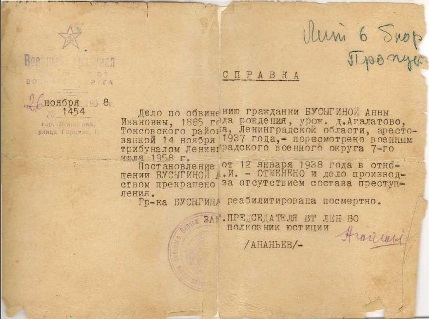 Списки раскулаченных в киевской области